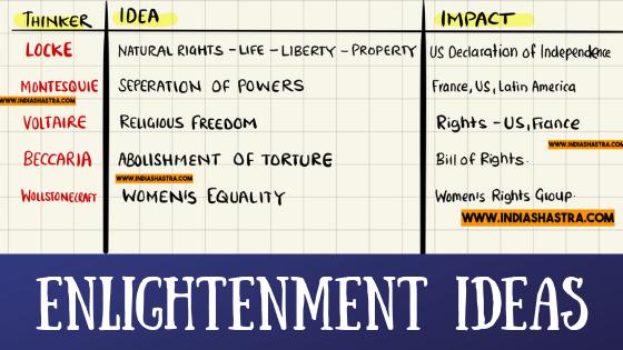 enlightenment-ideas